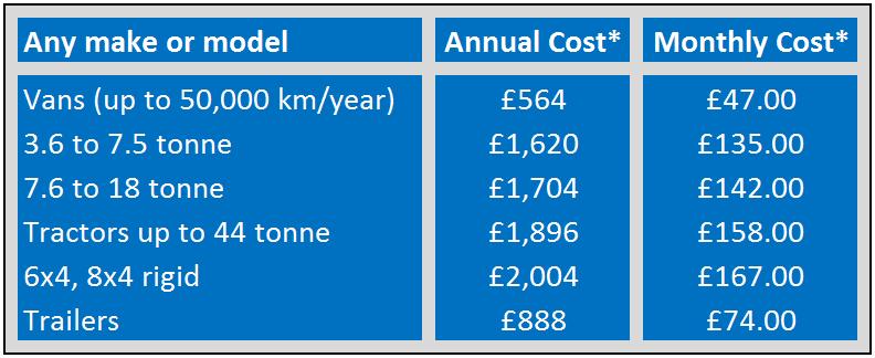 Maxiplan Costs
